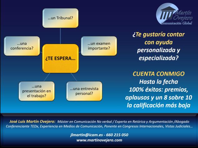 Curso comunicación personal