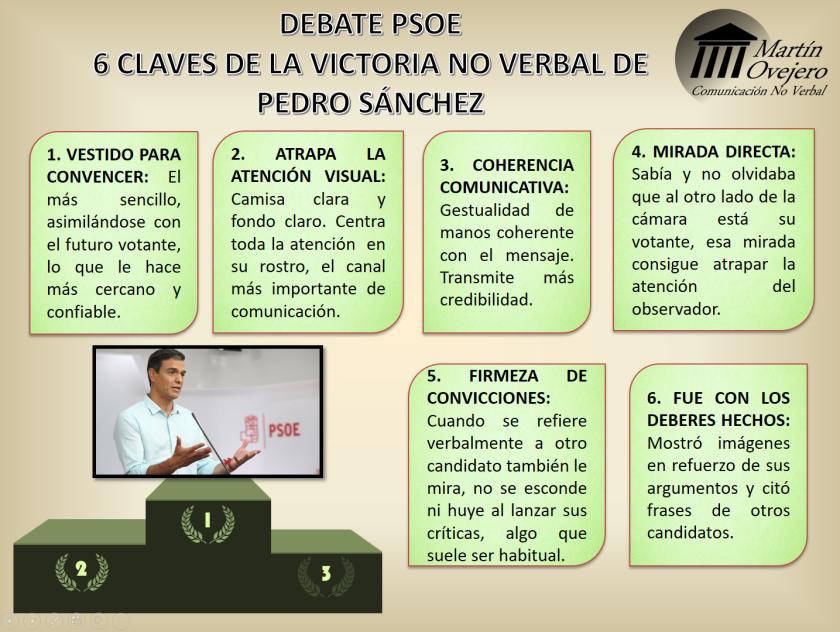 Pedro Sanchez ganador
