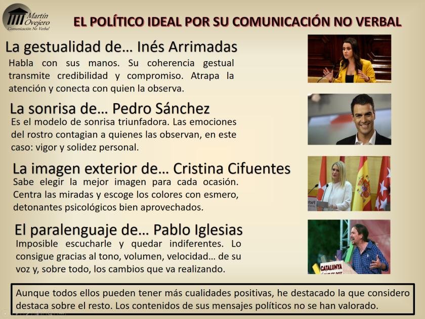 Politico ideal